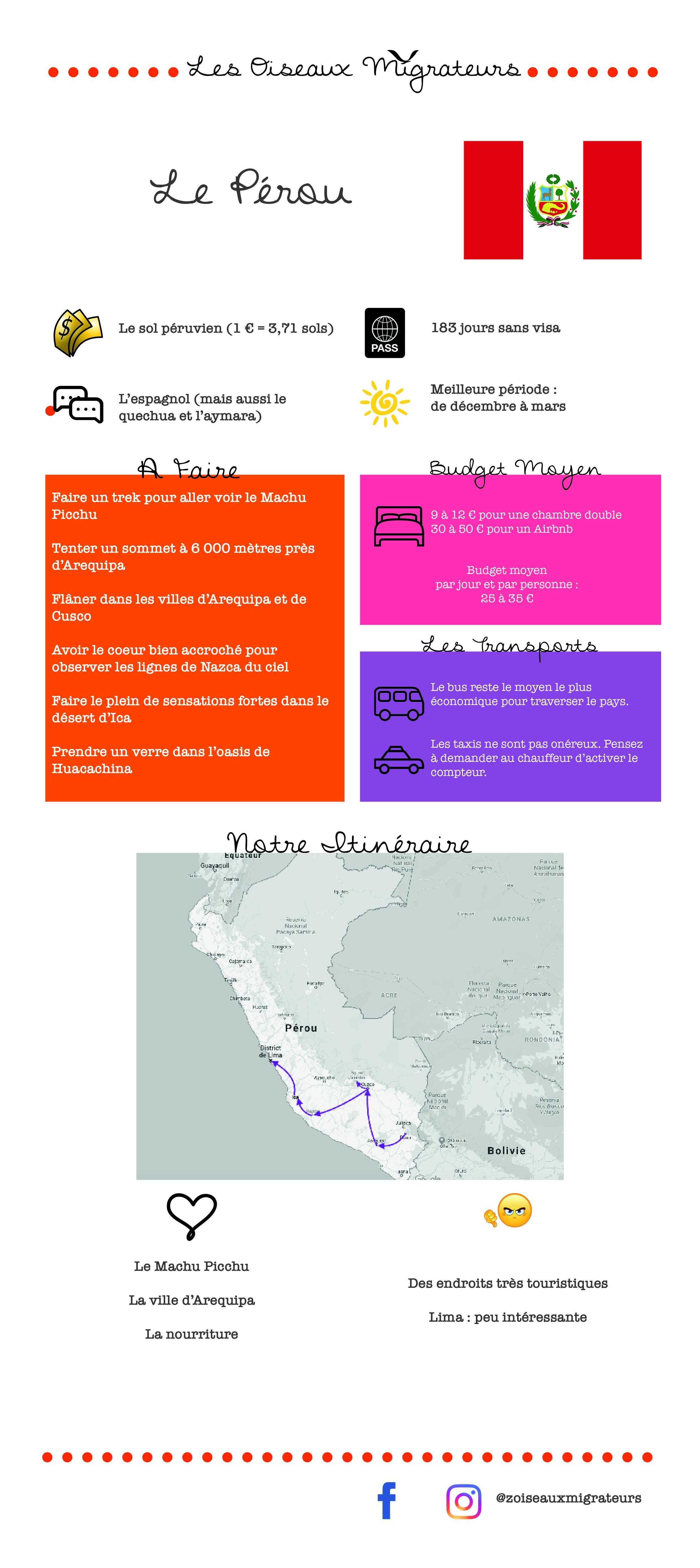 Comment organiser son voyage péruvien ?
